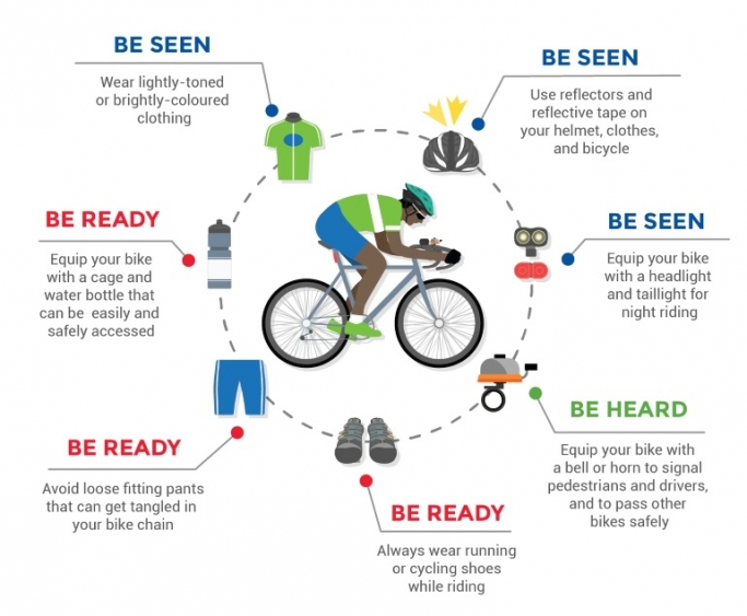 Legal Duties When Riding A Bicycle